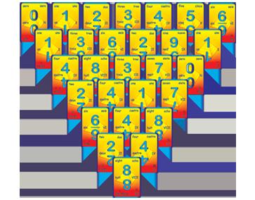 PyraMath